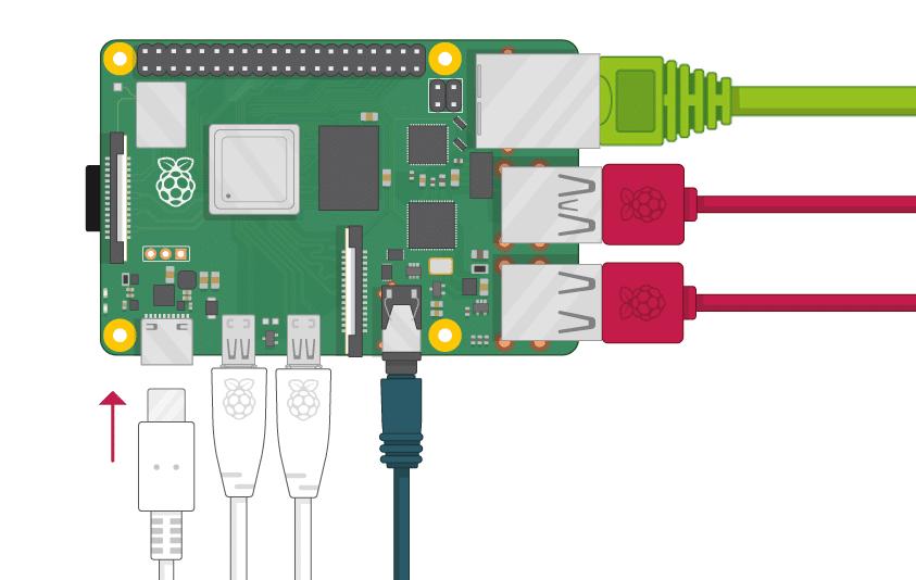 Raspberry Pi 4: Cài đặt hệ điều hành Raspbian 4
