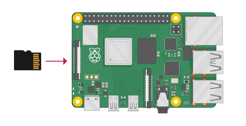 Raspberry Pi 4: Cài đặt hệ điều hành Raspbian 2